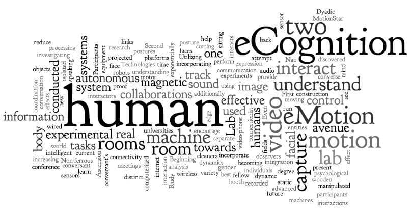 Lab Wordle
